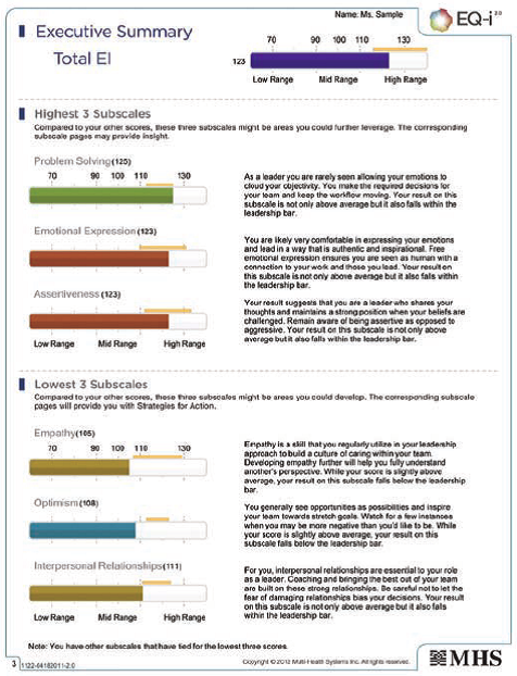 EQ-i Leadership sample report page